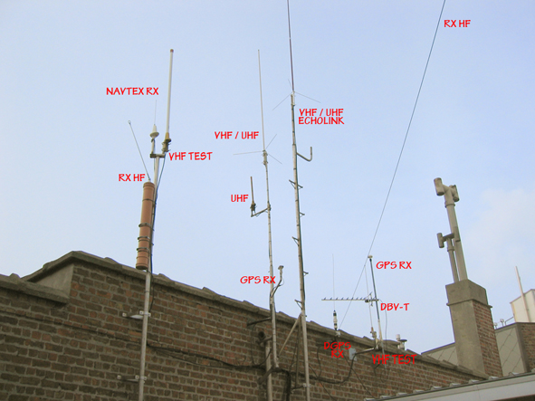 antennes on4gps